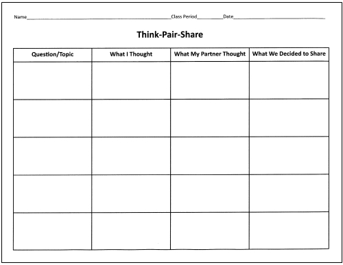 Printables Think Pair Share Worksheet strategy 16 thinkpairshare tch 306 picture